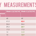 Week 3 Measurements {Snowstorm, Bingeing, and PMS}