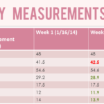 Week 2 Measurements and Lessons Learned