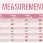 Week 5 Measurements {Back in the Game!}
