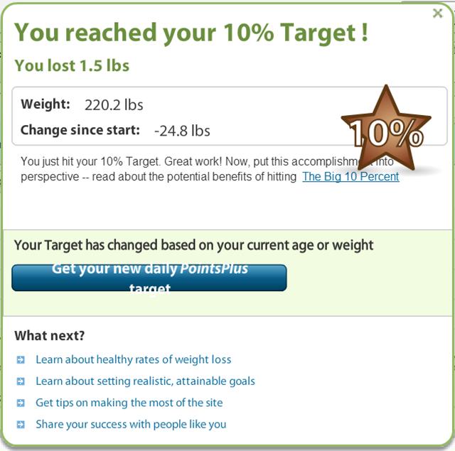 Ten Percent Target