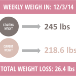 Weekly Weigh In–What Goes Up Must Come Down